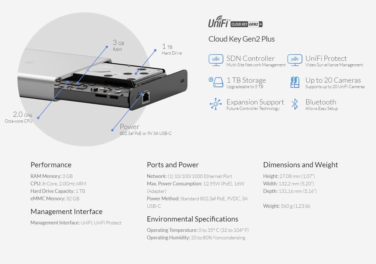 Ubiquiti UniFi Protect CCTV NVR & Camera Kit